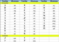 gokturk_alfabesi
