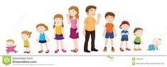 etapas del desarrollo del ser humano para niños - Buscar con Google