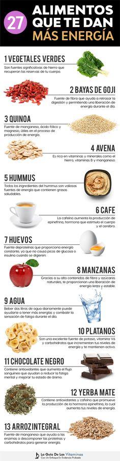 Los TOP 27 Alimentos Que Te Dan Más Energía Y No Engordan - La Guía de las Vitaminas