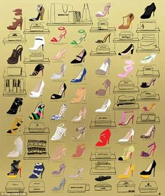 Well-heeled: Design studio Pop Chart Lab has released a new art print titled 'The Many Shoes of Carrie Bradshaw's Closet' featuring 50 hand-illustrated images of the Sex and the City star's most iconic heels