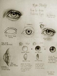 Tegneteknik med fokus på øjne