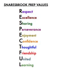 Image result for school values list Values List, Personal Development, Confidence, The Unit, Thoughts, Learning, School, Image, Studying