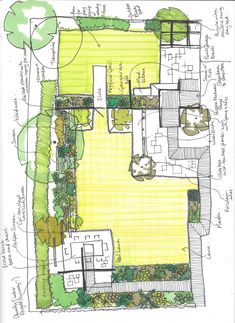 This garden is split over two distinct levels, require some careful consideration as to how to move from one space to the other. Playing to his strengths, we have included a series of decking steps as well as the slide for the children. Landscape Plans, Landscape Architecture, Landscape Design, Forest Garden, Garden Cafe, Narrow Garden, Deck Steps, Interior Design Sketches, Garden Design Plans