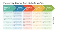 Flow Diagram Template 10 Step Flow Chart Diagram Template For Powerpoint And Keynote. Flow Diagram Template 20 Flow Chart Templates Design Tips And Ex. Work Flow Chart, Process Flow Chart Template, Flow Chart Design, Process Flow Diagram, Process Chart, Workflow Design, Workflow Diagram, Powerpoint Slide Designs, Powerpoint Template Free