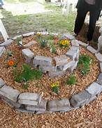Spiral Herb Garden Plans - Bing Images