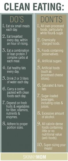 Clean Eating: Do's & Don'ts for Getting Started | Skinny Mom | Where.... *** Look into more by clicking the picture