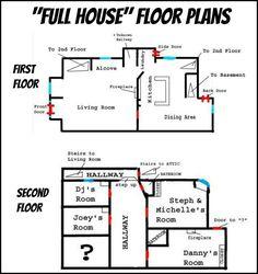 Full house cast  Full house and Then and now on PinterestFull House Tanner Victorian Floor Plans