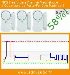 NRS Healthcare Alarme Magnétique d'Ouverture de Porte/Fenêtre Pack de 3 (Beauté et hygiène). Réduction de 58%! Prix actuel 6,72 €, l'ancien prix était de 16,03 €. https://www.adquisitio.fr/nrs/lot-3-alarmes-magn%C3%A9tiques