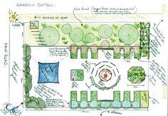 Corryong College garden design