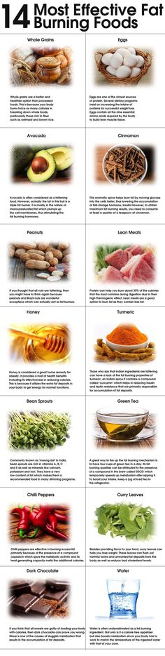 14 Most Effective Fat Burning Foods. Did you know that honey is a great remedy for obesity?