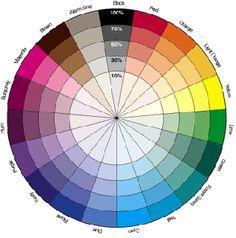 16 Best Color Wheels Images On Pinterest Color Combinations Color