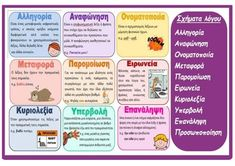Figurative language (Σχήματα λόγου/εκφραστικά μέσα) Class Decoration, School Decorations, School Lessons, Lessons For Kids, School Organisation, Learn Greek, Greek Language, Visual Aids, Figurative Language