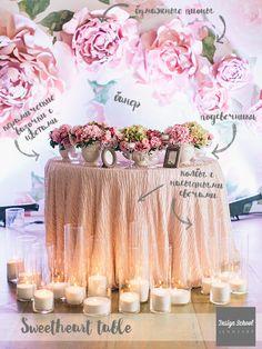 Оформление стола пары на свадьбу/Sweetheart table, wedding decor