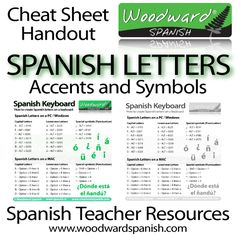 How to type Spanish letters and accents on your keyboard - Free printable copy for teachers and students.