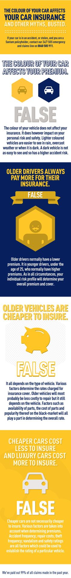 The colour of your car affects you car insurance and other myths busted Car Cost, Cheap Cars, Car Insurance, Infographics, Colour, Color, Infographic, Info Graphics, Colors