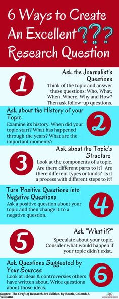 6 Ways to Create an Excellent Research Question Do you know how to start searching for sources the right way? Start with a research question that's intriguing and one where you can find relevant sources. Learn how to brainstorm great research questions Research Writing, Research Question, Thesis Writing, Research Skills, Dissertation Writing, Research Methods, Academic Writing, Research Paper, Writing Skills