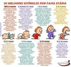 Desenvolvimento Infantil: os melhores estímulos em cada faixa etária