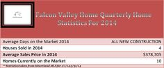 Falcon Valley Quarterly Home Stats