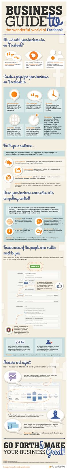 Guía para empresas del maravilloso mundo de FaceBook #infografia #infographic #socialmedia