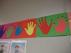 Getallenlijn tot 100 met handjes van de kinderen.