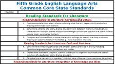 3rd GRADE - 12th GRADE ELA Common Core Teacher Checklists (5th grade preview shown)  FREE six-page, user-friendly downloads are available for each grade level.