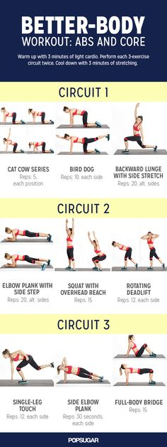 Flat-Belly, Strong-Core Circuit Workout