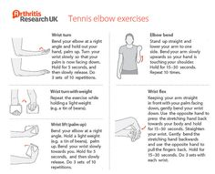Tennis elbow exercises by Arthritis Research UK, via Flickr