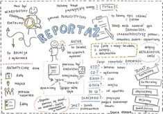 Reportaż Aa School, High School Life, School Notes, Back To School, Learn Polish, Creative Writing Ideas, Polish Language, Text Types, Sketch Notes