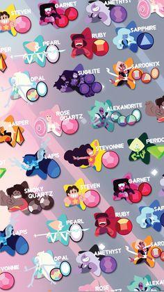 Minha página O 'Stuff: Photo