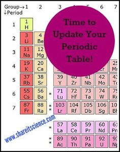 Valence electrons coloring activity chemistry science pdf printable valence electrons coloring activity chemistry science pdf printable chemistry student studying and periodic table urtaz Image collections