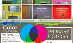 42 Interior Design Diagrams With Everything You'll Need