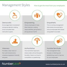 What is your Management Style? #Business #Infographics