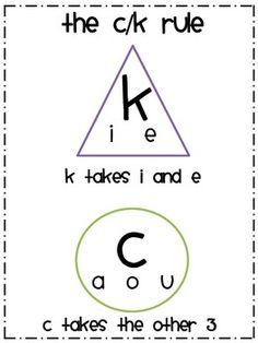 C-K Phonics Rule Poster - Lindsay Griffith - TeachersPayTeachers.com