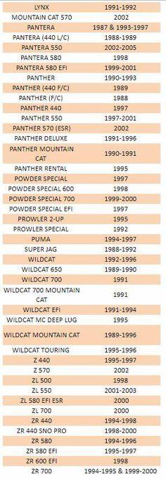 54 Best Polaris Snowmobile Images In 2013 Polaris Snowmobile Lead