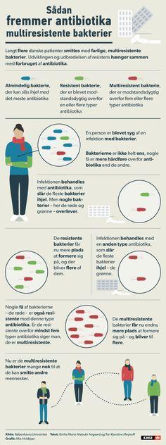 multiresistenta bakterier symptom