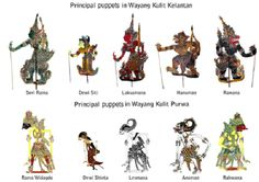 30 wayang kulit ideas shadow puppets indonesian art art 30 wayang kulit ideas shadow puppets