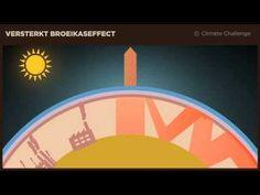 broeikaseffect: een klein deel van de warmte die de aarde uitstraalt wordt door gassen zoals CO2 in de atmosfeer vastgehouden