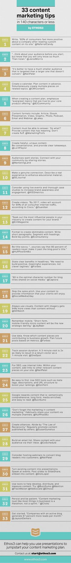 33 Content Marketing Tips, in 140 characters or less