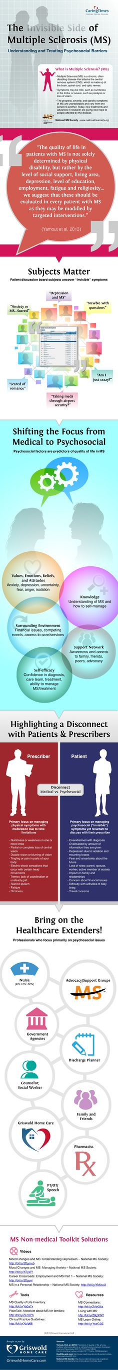 """[Infographic] The """"Invisible"""" Side of Multiple Sclerosis: Understanding and Treating Psychosocial Barriers by Griswold Home Care via slideshare. This is for MS, but the same issues pertain to EDS / Ehlers-Danlos Syndrome. This is really interesting!"""