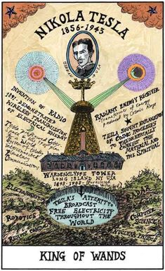 Nikola Tesla and Wardenclyffe Tower Long Island, NY