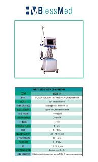 Ventilator Multifunction With Compressor Blessmed WDH-1A | Dunia Alat Kedokteran