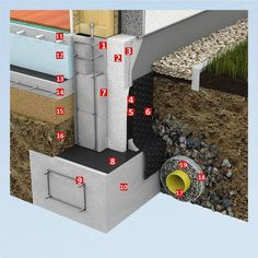 1. waterproofing 2. insulation: styrofoam 100mm 3. canvas and glue 4. vertical sealing: 5. vertical sealing: 6. foundation membrane with HDPE outgrowth 7. solid foundation concrete blocks 8. horizontal sealing 9. iron frames Concrete round 10. shoe sole 11. concrete cover 60mm thick with expansion joints 12. insulation: styrofoam 13. PE sheets (2x) 14. reinforced concrete slab, thickness 100mm (steel lattice frame 150x150mm and diameter 8mm)  (Translated from French by GoogleTranslate)