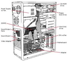 images about the componets of a computer on pinterest    this illustration shows the inside of a computer tower