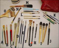 About Brushes: Part II—Current Workhorse Brushes