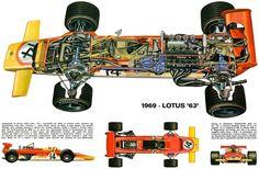 Lotus 4wd F1