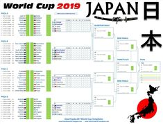 Excel Files - Jpeg/PDF posters (other Timezones) - Set 2 Set 3 Create your own interesting World Cup Posters for Japan 2019 now usin. Rugby Cup, Rugby World Cup, Create Your Own World, Create Yourself, Semi Final, Japan, Templates, Stencils, Vorlage