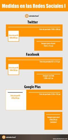 Medidas en las Redes Sociales I