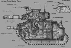 Warhammer 40000 Leman Russ Battle Tank (art by Gray Skull) Warhammer Games, Warhammer 40k Memes, Warhammer Art, Warhammer 40k Miniatures, Warhammer Fantasy, Warhammer 40000, Warhammer Imperial Guard, 40k Imperial Guard, Arte Steampunk