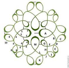 Resultado de imagen para frywolitki schematy