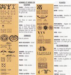 symbole des tatouage marquisien
